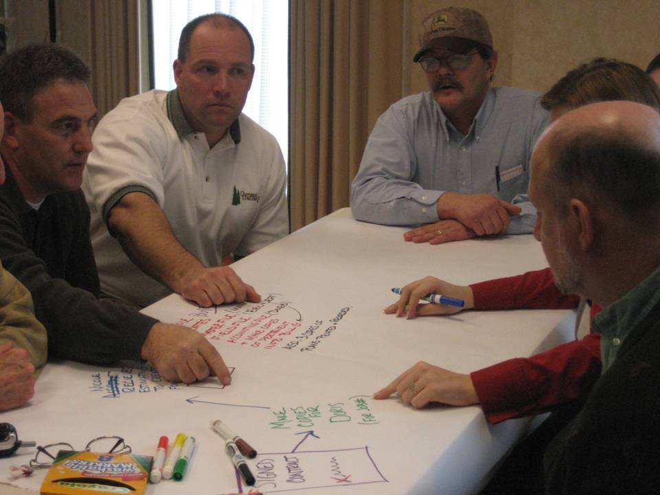 Working Smarter Process Mapping